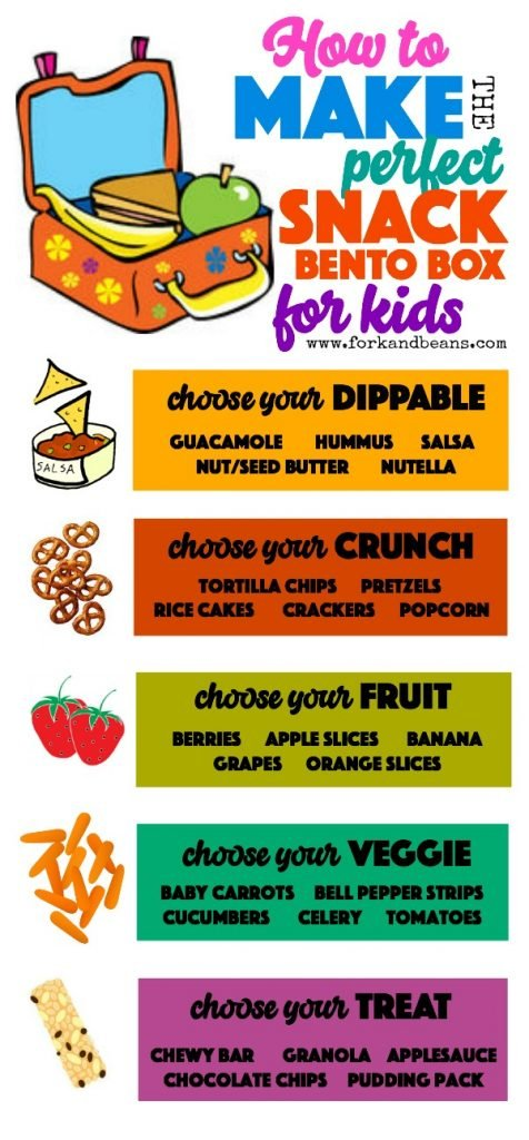 Lunch ideas for picky eaters can be extra creative with this creative Infographic created by Fork and Beans
